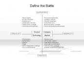 Define the Battle