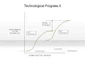 Technological Progress II