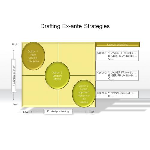Drafting Ex-ante Strategies
