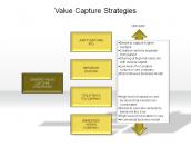 Value Capture Strategies