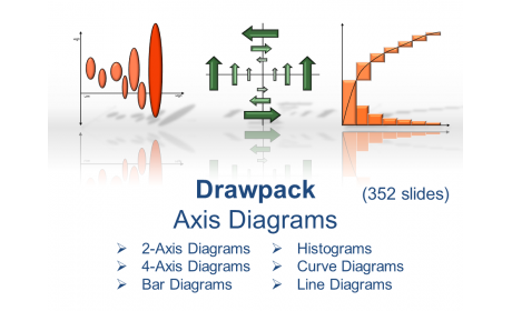 Drawpack Axis Diagrams