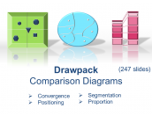 Drawpack Comparison Diagrams