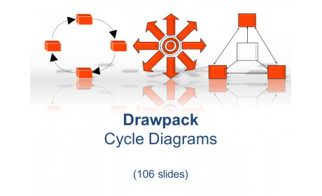 Drawpack Cycle Diagrams