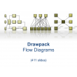 Drawpack Flow Diagrams