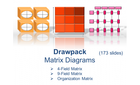 Drawpack Matrix Diagrams