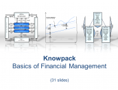 Knowpack - Basics of Financial Management
