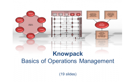 Knowpack - Basics of Operations Management