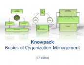 Knowpack - Basics of Organization Management