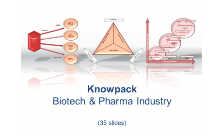 Knowpack - Biotech & Pharma Industry