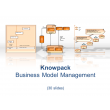 Knowpack - Business Modell Management