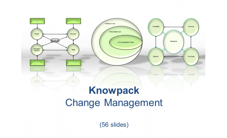 Knowpack - Change Management