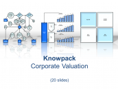 Knowpack - Corporate Valuation