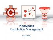 Distribution Management - 43 diagrams in PDF