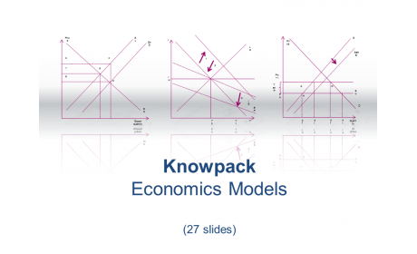 Knowpack - Economics Models