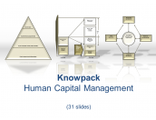 Knowpack - Human Capital Management