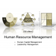 Knowpack - Human Resource Management