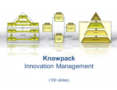 Innovation Management - 100 diagrams in PDF