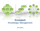 Knowpack - Knowledge Management