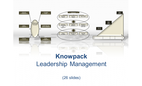 Knowpack - Leadership Management