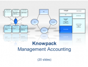 Knowpack - Management Accounting