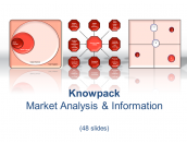 Market Analysis & Information - 48 diagrams in PDF