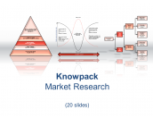 Knowpack - Market Research