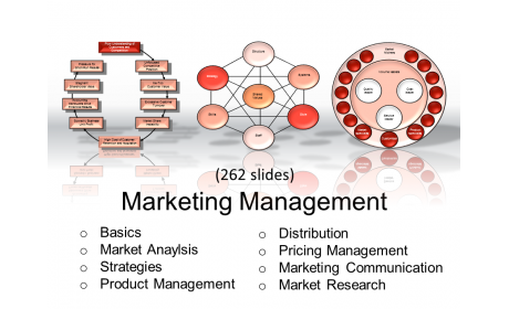 Knowpack - Marketing Management