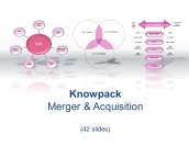 Knowpack - Merger & Acquistition