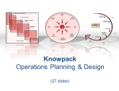 Knowpack - Operation Planning & Design