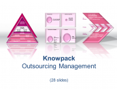 Outsourcing Management - 28 diagrams in PDF