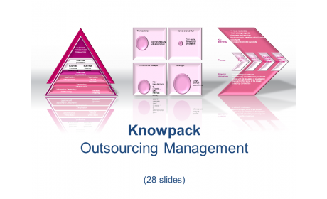 Knowpack - Outsourcing Management