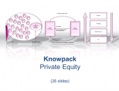 Knowpack - Private  Equity