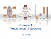Knowpack - Procurement & Sourcing