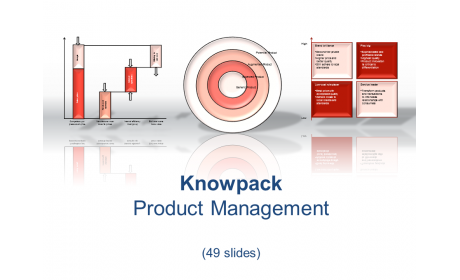 Knowpack - Product Management