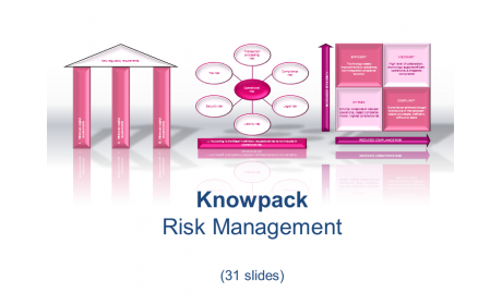 Knowpack - Risk Management
