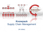 Knowpack - Supply Chain Management
