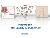 Knowpack - Total Quality Management