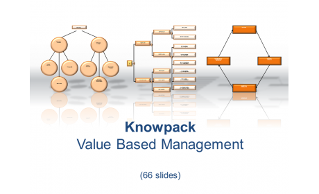 Knowpack - Value Based Management