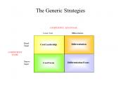The Generic Strategies