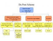 Du Pont Scheme