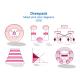 Mixed pink color diagrams