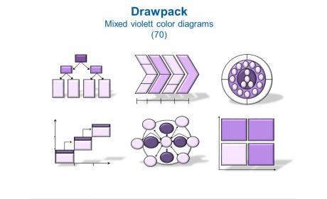 Mixed violett color diagrams